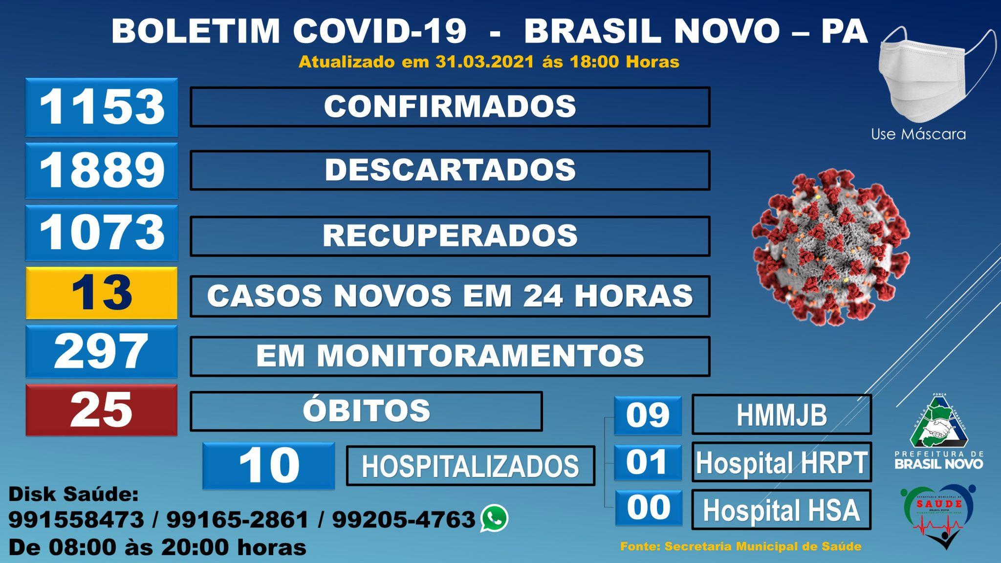 Boletim COVID-19 (31/03/2021)